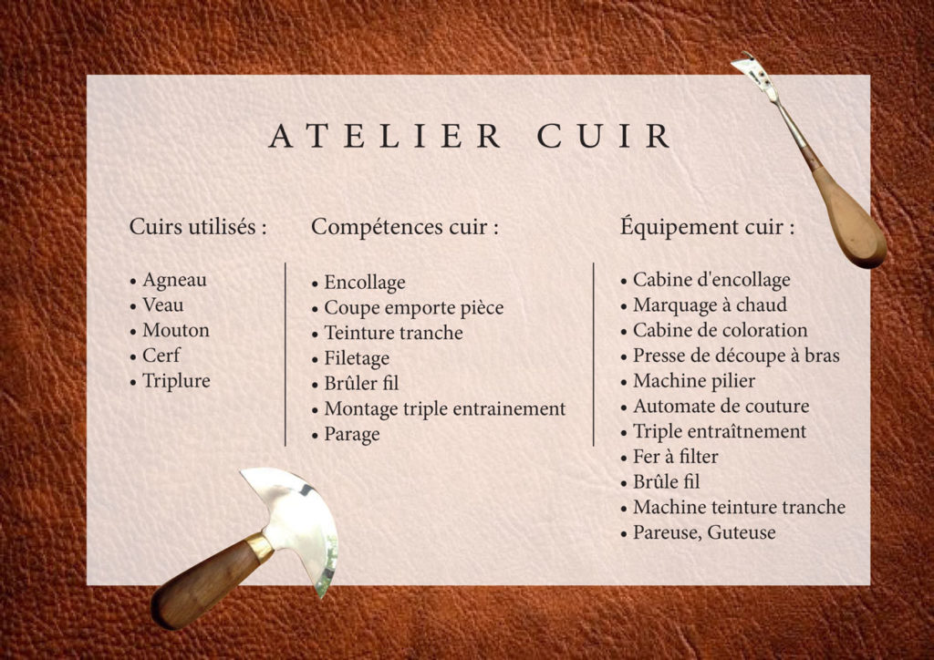 Atelier cuir